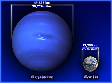 size of planet neptune - photo #3
